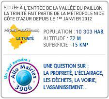 population-3906